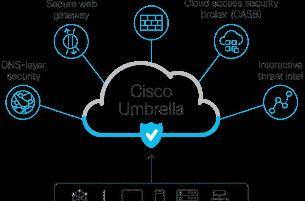 Cisco Umbrella Webinar