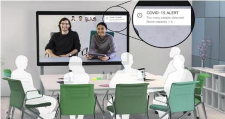 Conteggio persone nelle sale riunioni